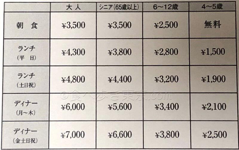 京王プラザホテル「グラスコート」の料金表